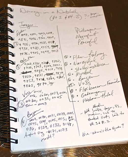 This is a shot of my spiral notebook where I start my writing process of each of my posts.